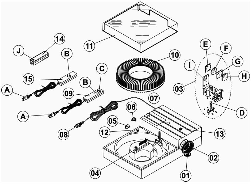 Reparatur Service P35 / P37 /P350